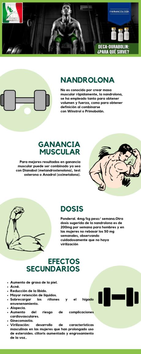 5 Things To Do Immediately About esteroides sin efectos secundarios